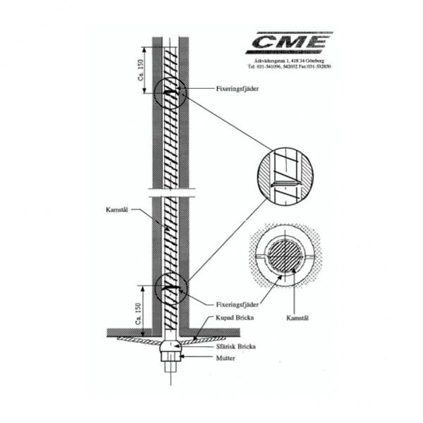 Bergbultar CME Produktfoto